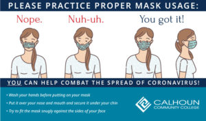 proper mask usage graphic
